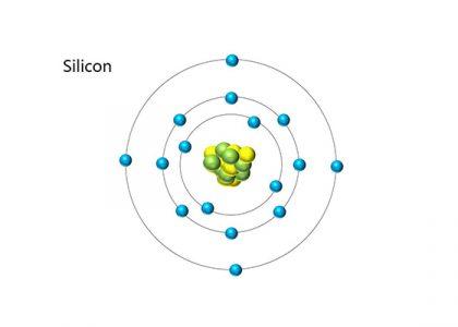 Energy band theoretical energy level