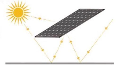 External characteristics of solar cells